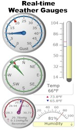We have Live interactive local Marine, Boating, Fisging,  weather and moon phase information… We Offer Real-time Interactive Weather Gauges, etc…